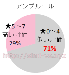 graph-amp2